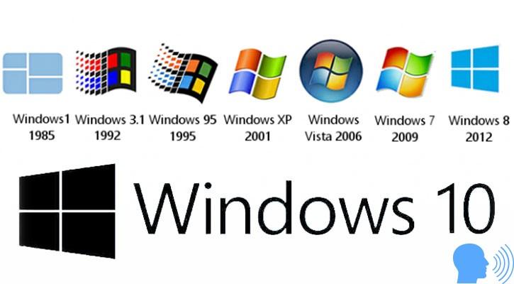windows işletim sistemi