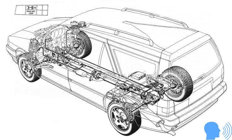 Fiat Tempra SW 4x4 Özellikleri